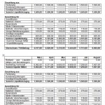 24-monatiger Liquiditätsplan ausgehend vom Monat September 2014) Teil 2