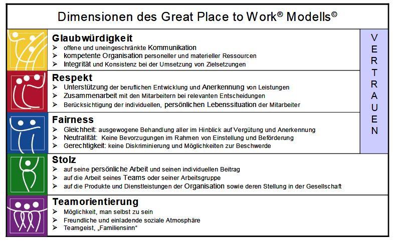 Teil 2: Employer Branding für kleine und mittelständische Unternehmen (KMU)
