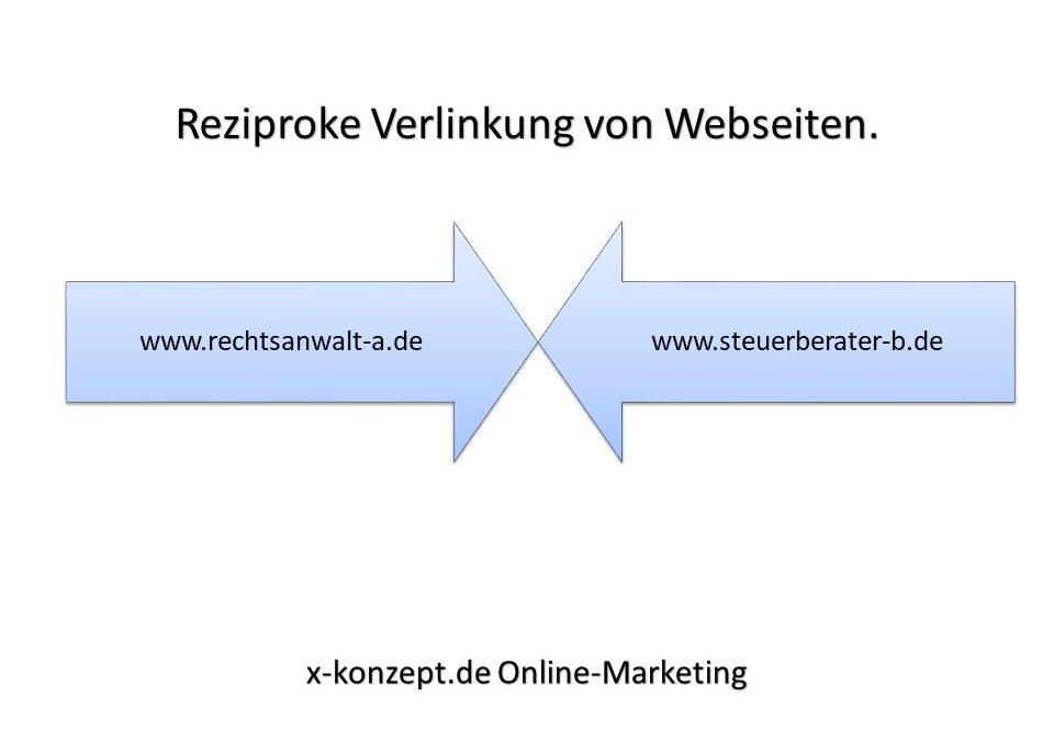 Reziproke Links – gegenseitige Verlinkung von Webseiten